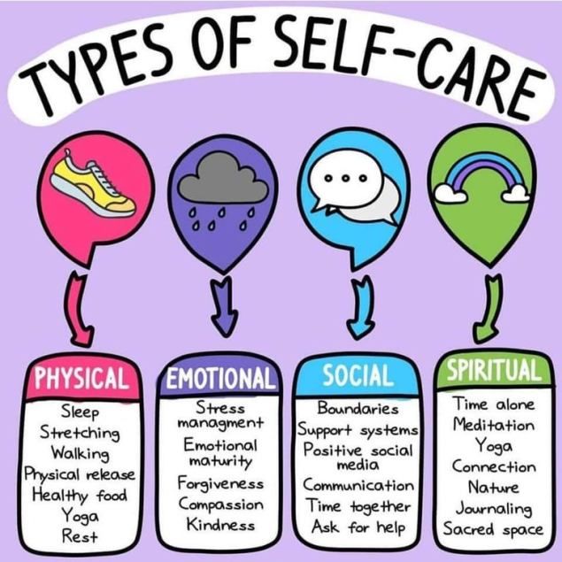 Types Of Self Care - The Success Manual