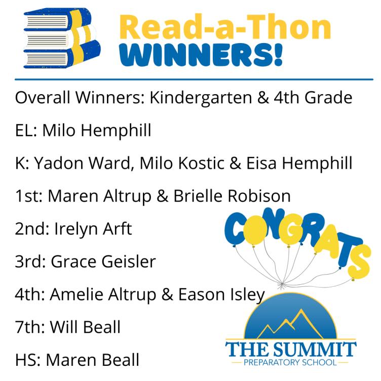 Read a Thon Winners