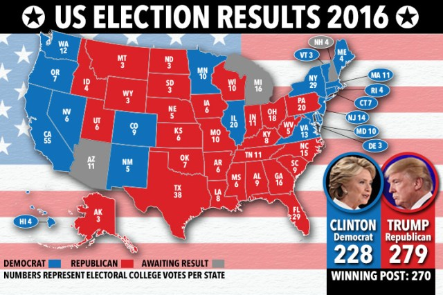 US Election 2016 live updates and results coverage – Trump claims ...