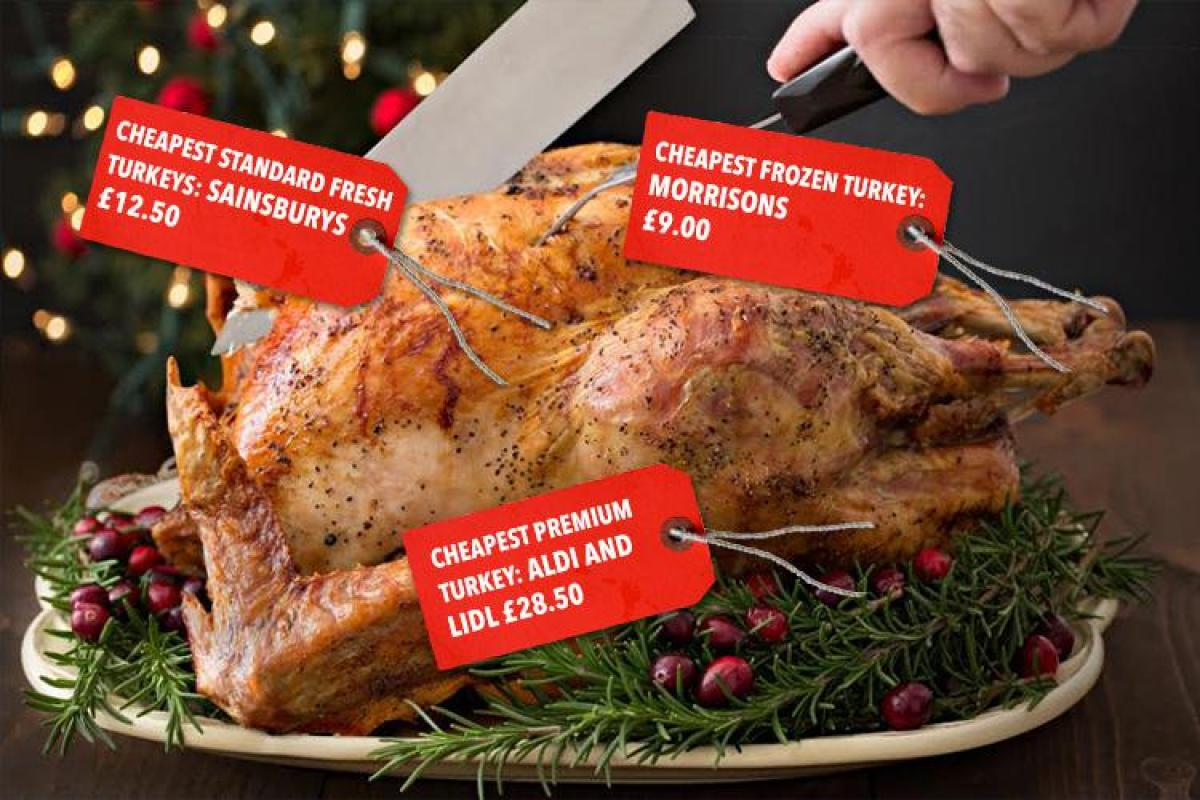 best value bird cheapest christmas turkey prices - Real Christmas Tree Prices