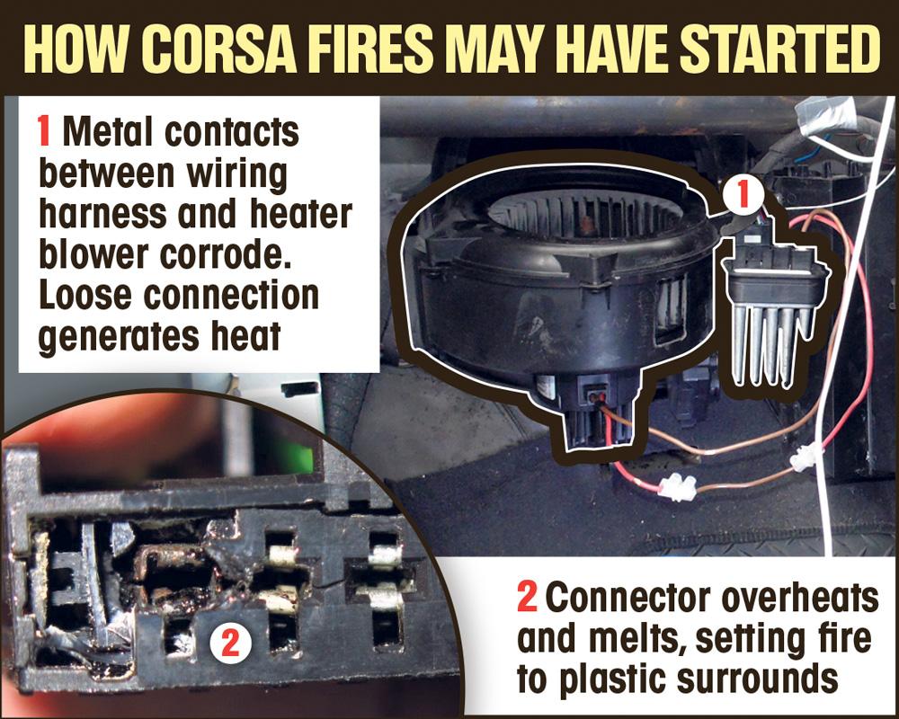 hight resolution of corsa d heater resistor wiring diagram psoriasisguru comrh psoriasisguru com design