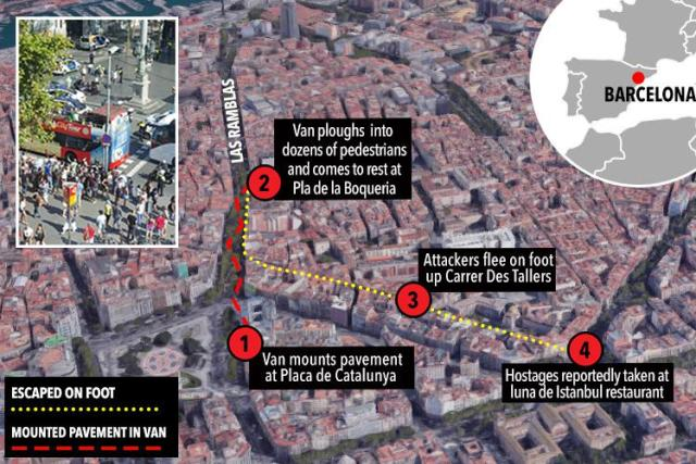 A graphic showing the sequence of the depraved van attack in Barcelona