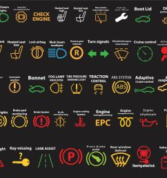 how many of these dashboard symbols do you recognise in your car car dashboard diagram dashboard diagram car dashboard warning lights [ 3760 x 3351 Pixel ]
