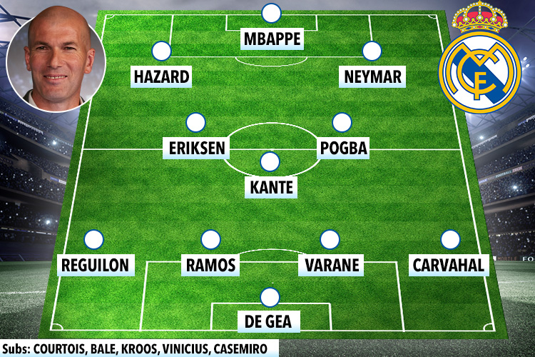 Tokeo la picha la GALACTICOS II Neymar, Mbappe, Pogba, Hazard and Kante… how Real Madrid could line up with new generation of Galacticos under Zidane