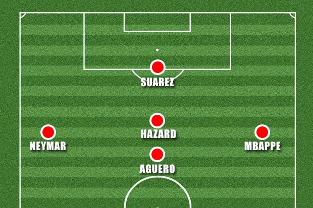 Leo Messi's top five-a-side team - without him and Cristiano Ronaldo