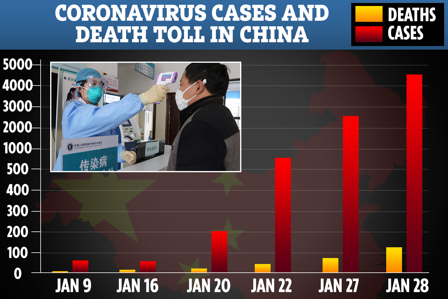 London is at greater risk of coronavirus than any other city in ...