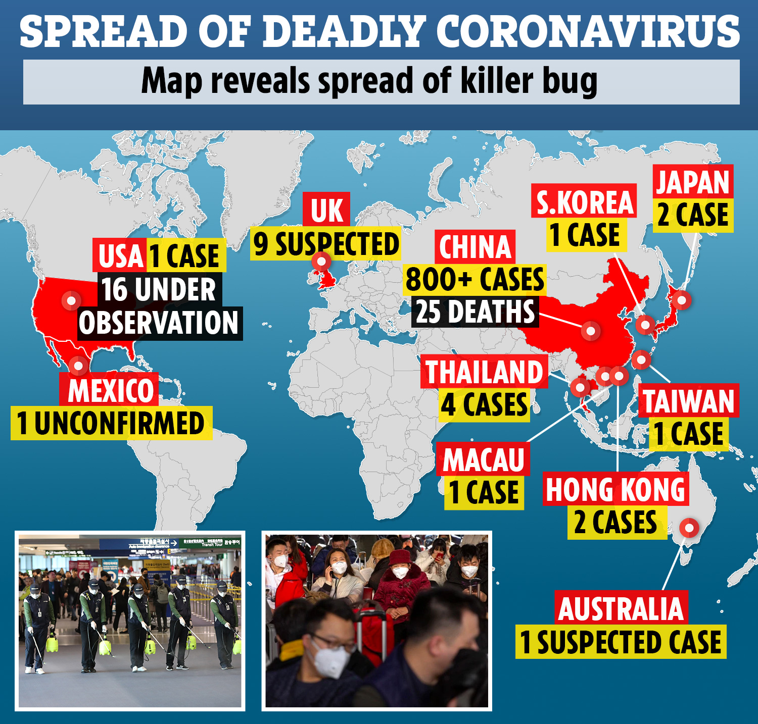 The 4 coronavirus signs to watch out for – as GPs set to quiz all ...