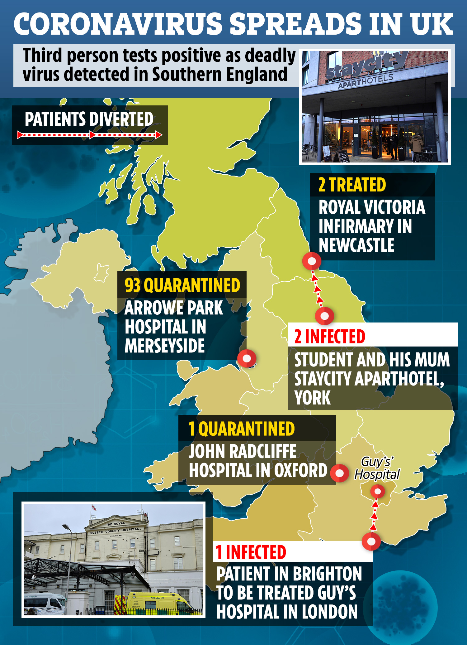 Third coronavirus patient in UK is Brit businessman who caught it ...