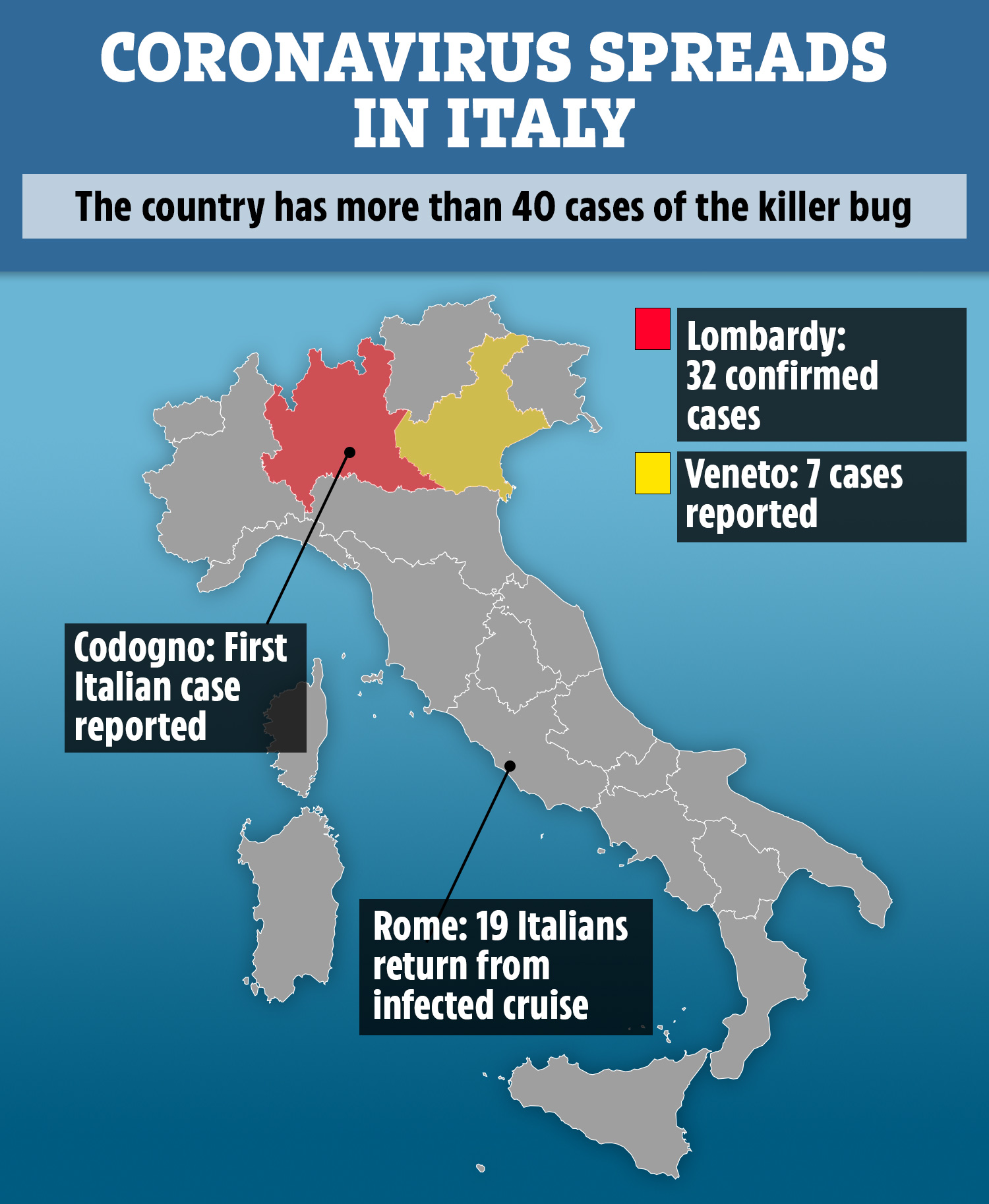 Coronavirus kills two in Italy as Serie A games cancelled and 12 ...