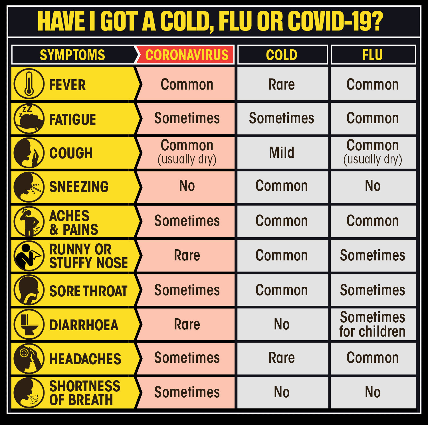 Coronavirus symptoms day-by-day – when to expect signs of killer ...