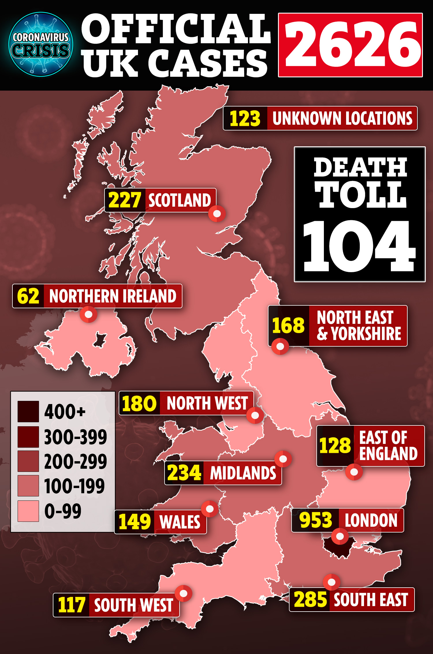 Coronavirus UK death toll soars to 104 with 33 more deaths in ...