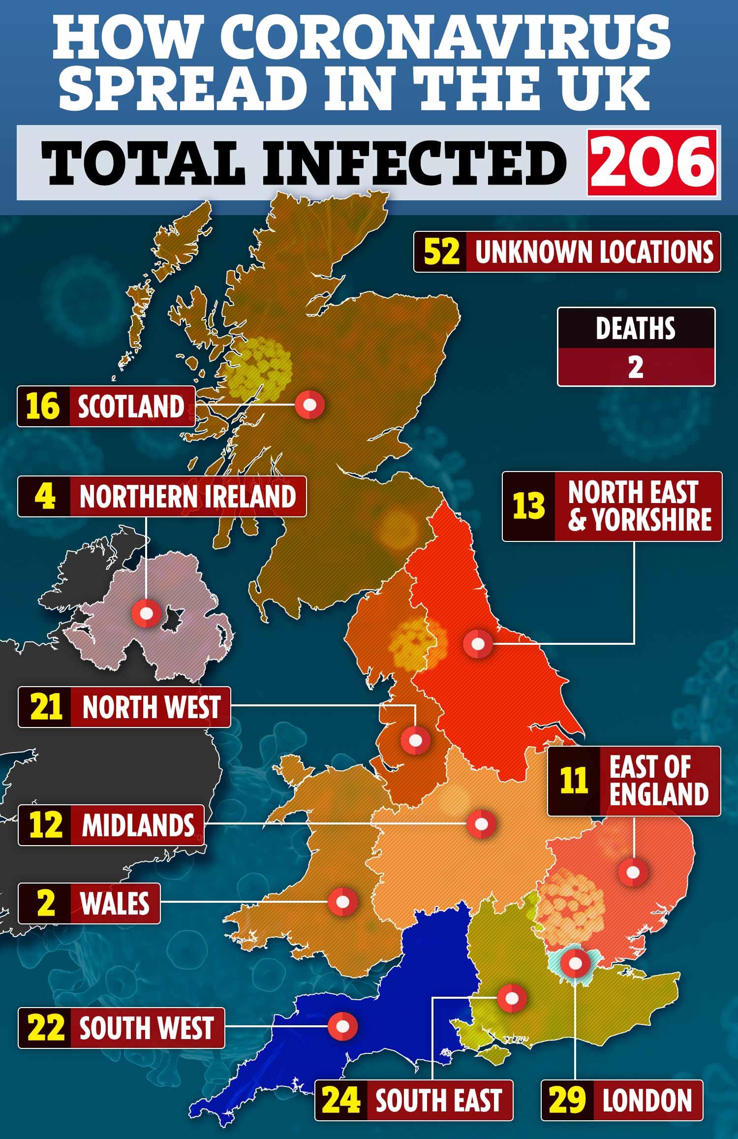 UK coronavirus outbreak set to peak around Easter and last SIX ...