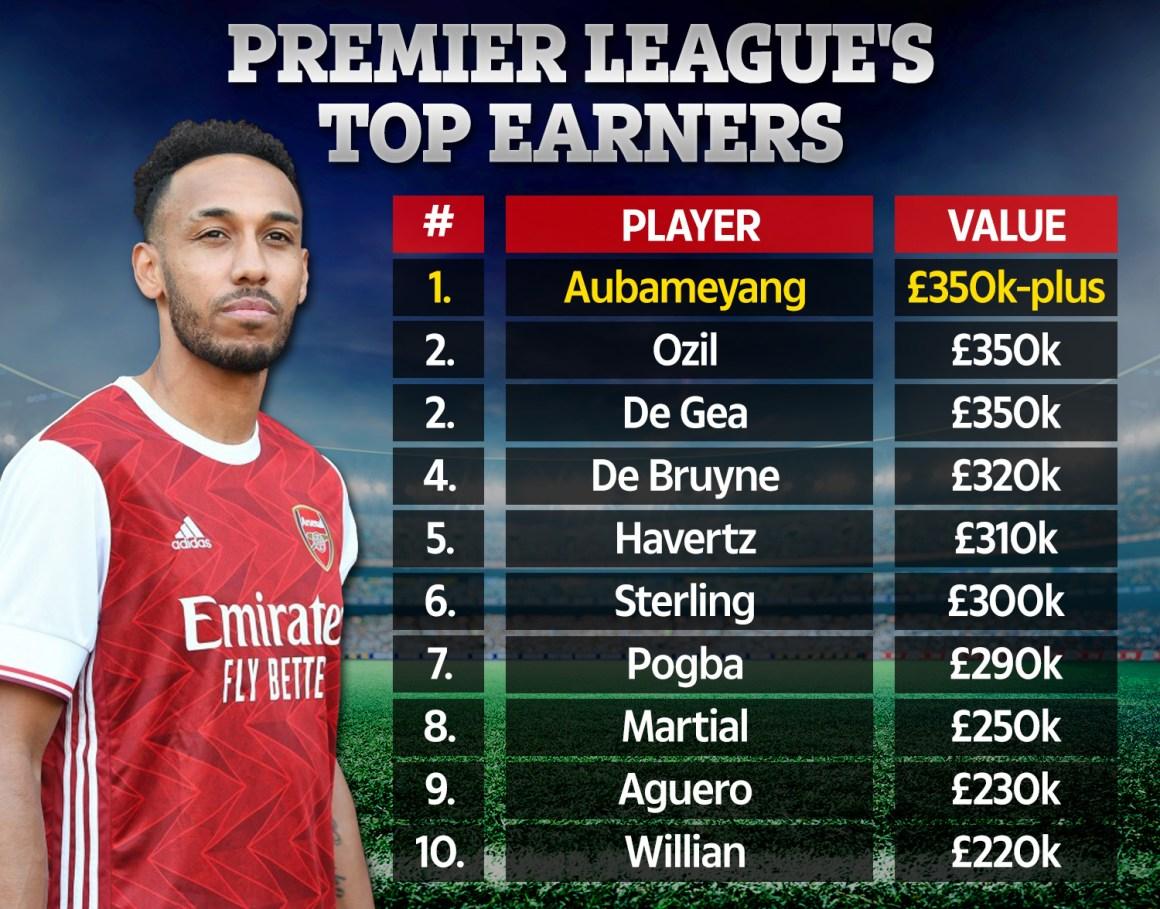 11pm Arsenal transfer news LIVE: Martinez says goodbye, Aubameyang SIGNS  three-year contract, Oscar , Partey LATEST