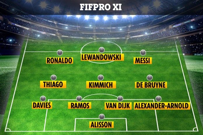 The 2020 Fifpro world XI includes four Liverpool stars, as well as Messi, Ronaldo and Lewandowski