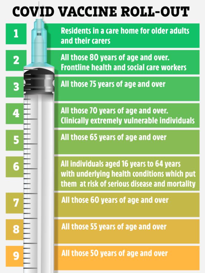 TB GRAPHIC COVID VACCINE TIMELINE 2 4 1 3 1