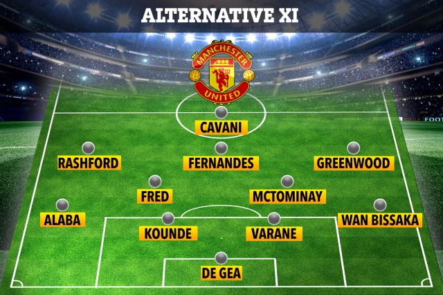 How Man Utd could line up if they fail to sign any of their summer targets