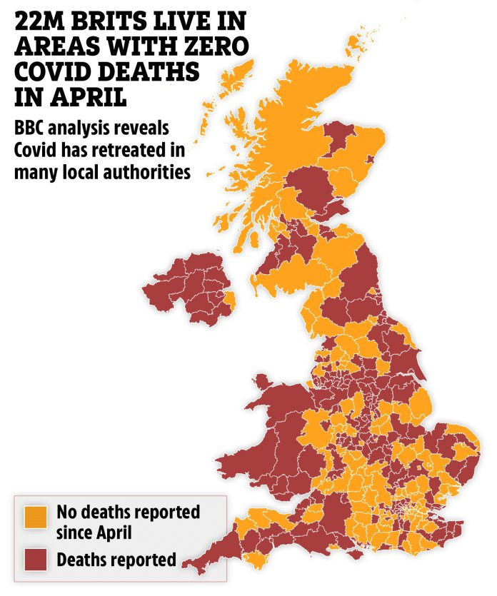 22m Brits living in areas with ZERO Covid deaths – as experts call for faster end to lockdown