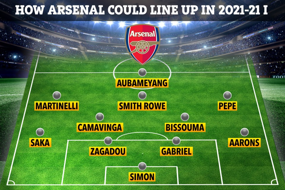 How Arsenal could look in 2021-22 after a major summer overhaul