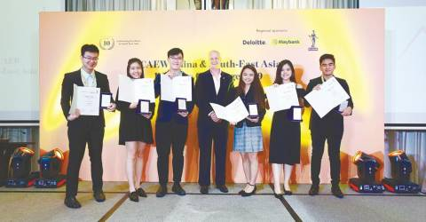 ICAEW China and South-East Asia Business Challenge