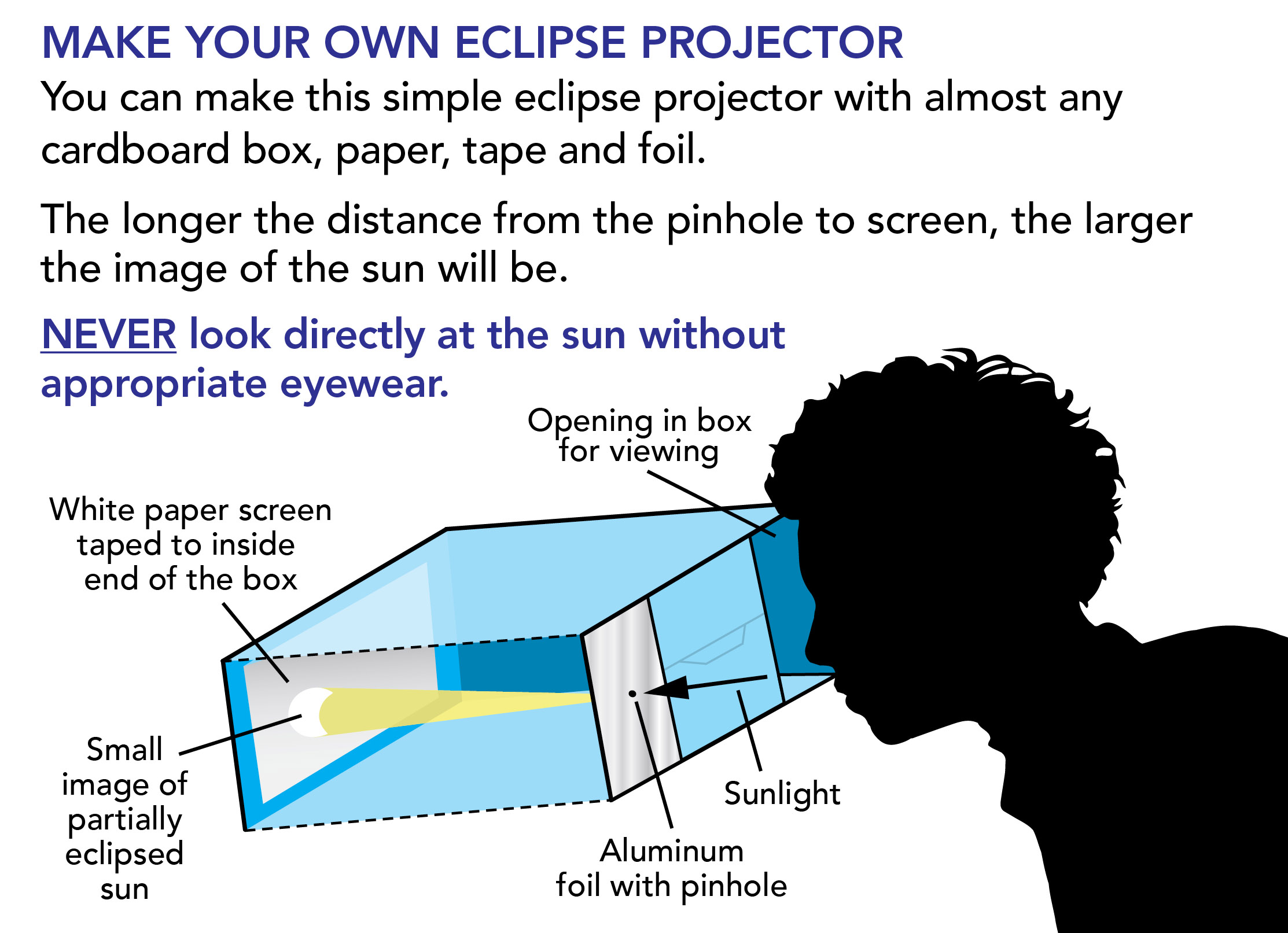 Eclipse projector