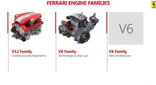 Ferrari 2022 product roadmap release 04