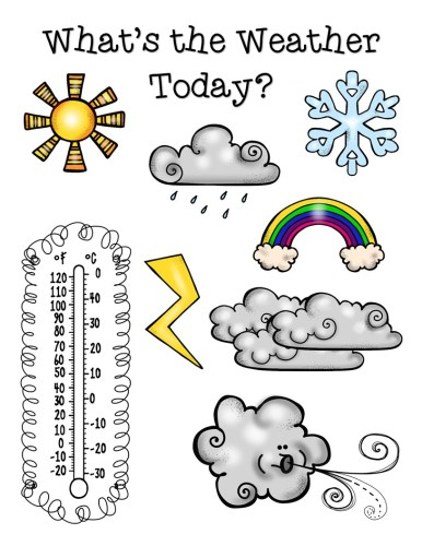 free weather poster