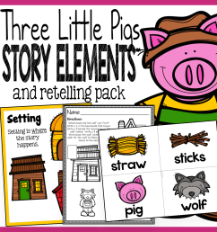 Three Little Pigs Story Elements and Story Retelling Worksheets – The Super  Teacher [ 1080 x 1080 Pixel ]