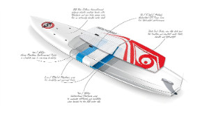 bic sport ace tec performer sup