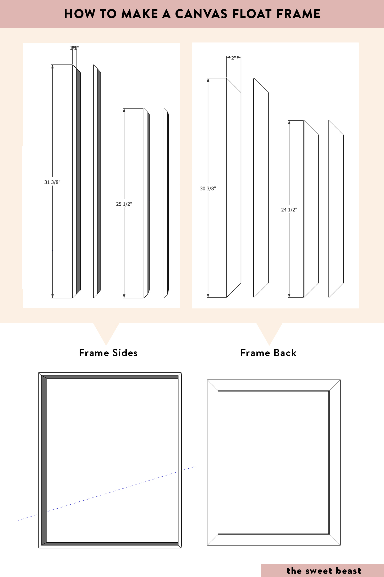 hight resolution of diy wood canvas float frame the sweet beast wiring diagram 3 way it canvas print