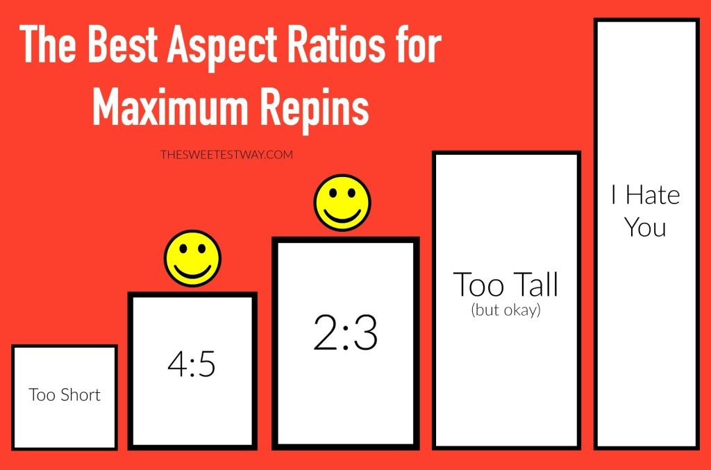 The best aspect ratios for maximum repins on Pinterest via The Sweetest Way
