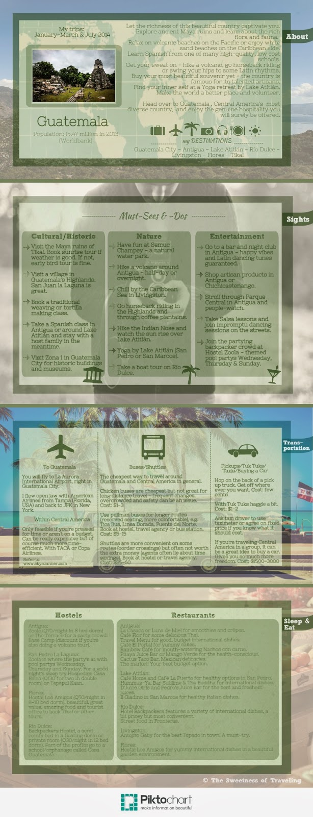 Guatemala Travel Tips Infographics