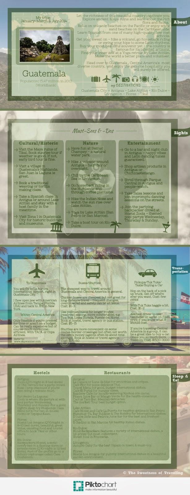 Guatemala Travel Tips Infographics