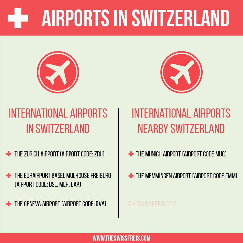Airports in Switzerland