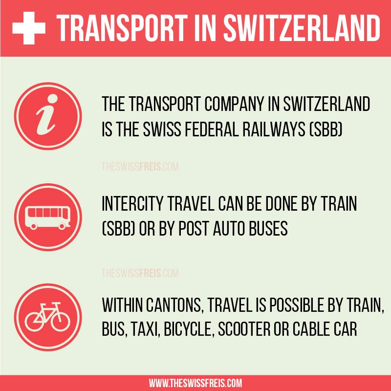 Transport in Switzerland