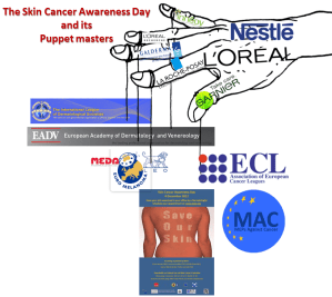 Skin-cancer-awareness-day-and-its-puppet-masters