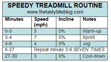 30-min-speedy-treadmill-routine-1