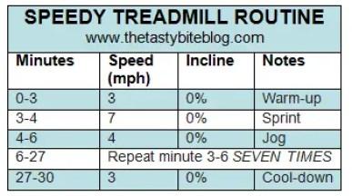 30-min-speedy-treadmill-routine-1
