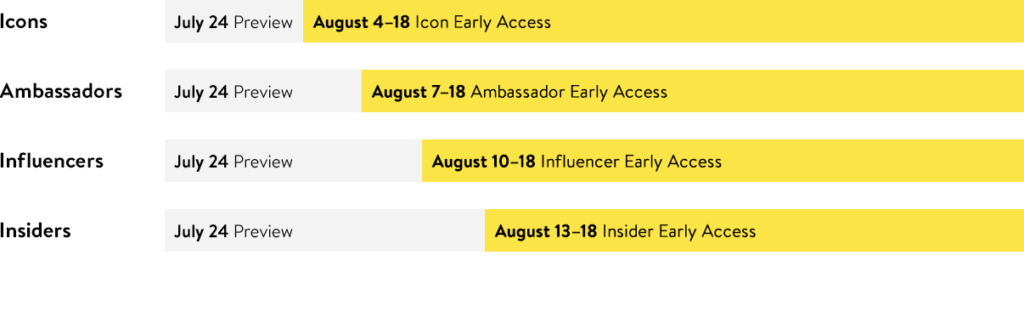 Nordstrom Anniversary Sale Early Access dates