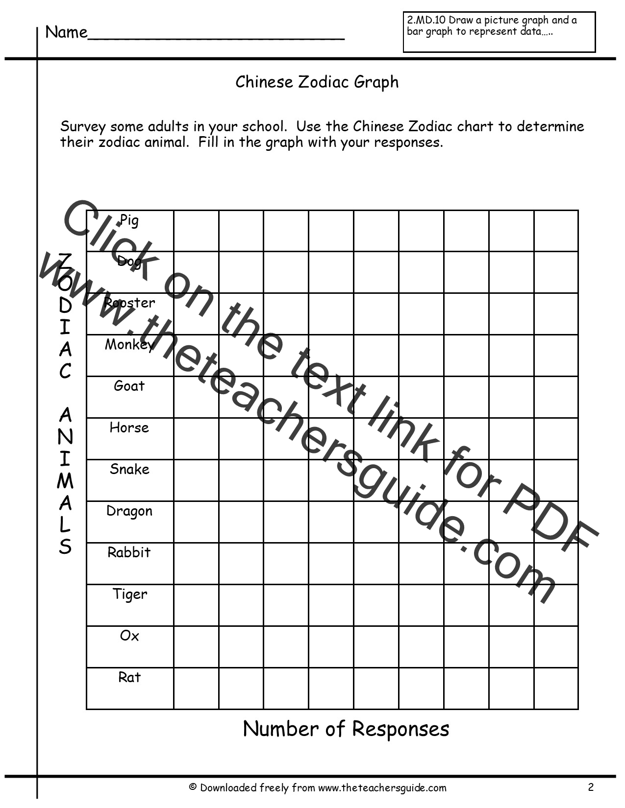 Reading And Creating Bar Graphs Worksheets From The Teacher S Guide