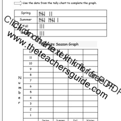 Write Or Draw The Meaning Of A Bar Diagram John Deere 425 Starter Wiring Reading And Creating Graphs Worksheets From