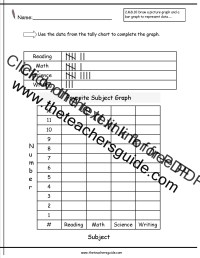 Reading and Creating Bar Graphs Worksheets from The ...