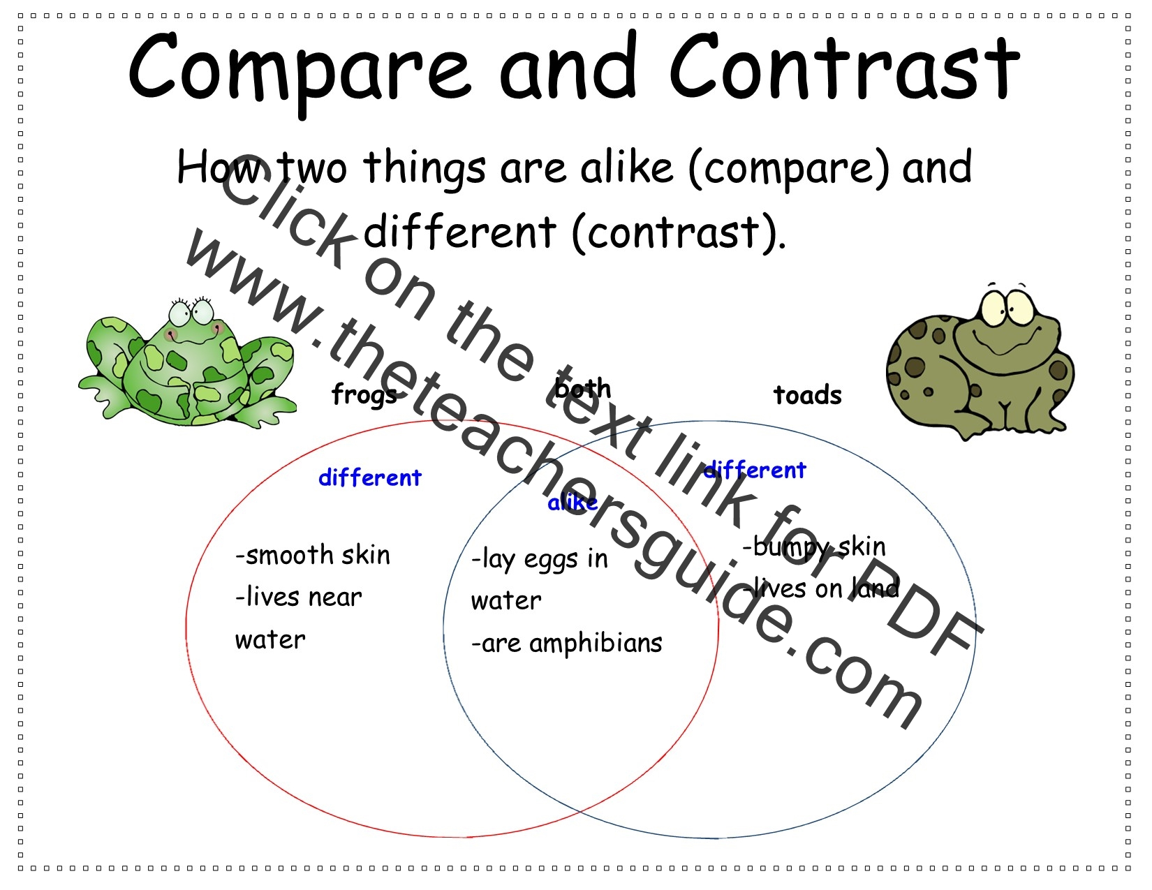 Reading Comprehension And Story Elements Printable Cards