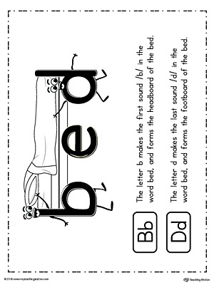 b-d Letter Reversal Teaching Poster Using the Word Bed in