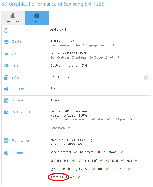 589x719xSamsung-SM-T255-GFXBench.png.pagespeed.ic.KgaSjFyaPj