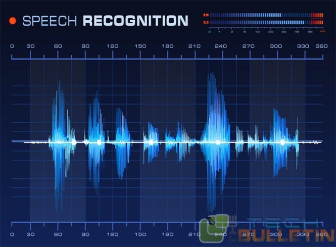 speech-authentication-for-security