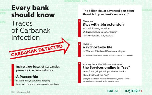 carbanak10-260924