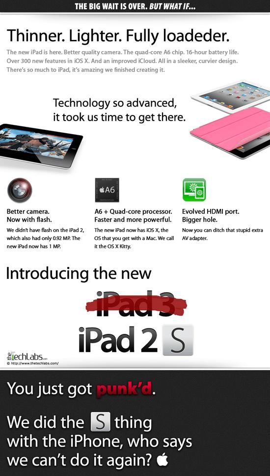 iPad 3 Illustration