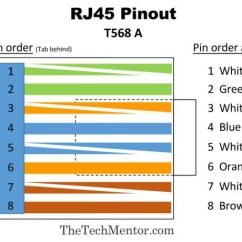 Rj45 Punch Down Diagram Torque Transducer Wiring Block Wire For Blog Datarj45 Cat5 Cat6