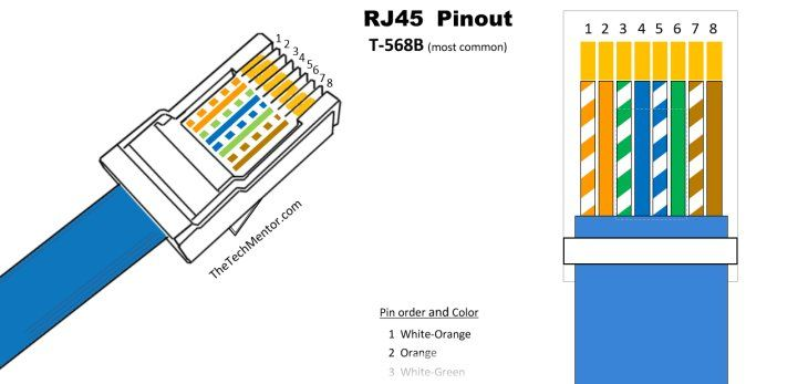 ethernet port wiring diagram
