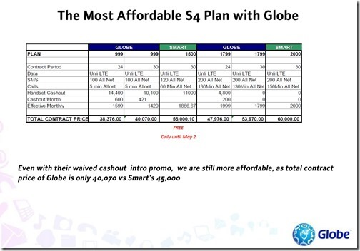 globeplans2